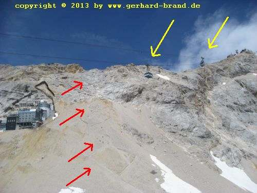 Picture 17: The way to the Zugspitze - Cable car Sonn Alpin